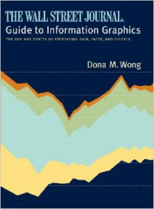 The Wall Street Journal Guide to Information Graphics The Dos and Don'ts of Presenting Data, Facts, and Figures