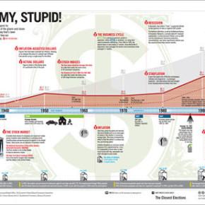 Інфографіка. Форми подання інформації