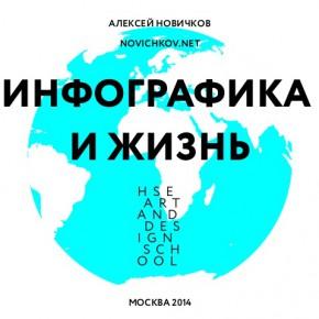 Інфографіка як дослідження: презентація Олексія Новичкова